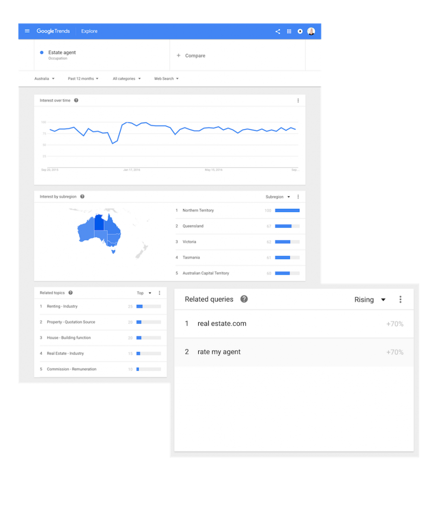 Google-Trends-Sept-2016-2-hoole-marketing-blog