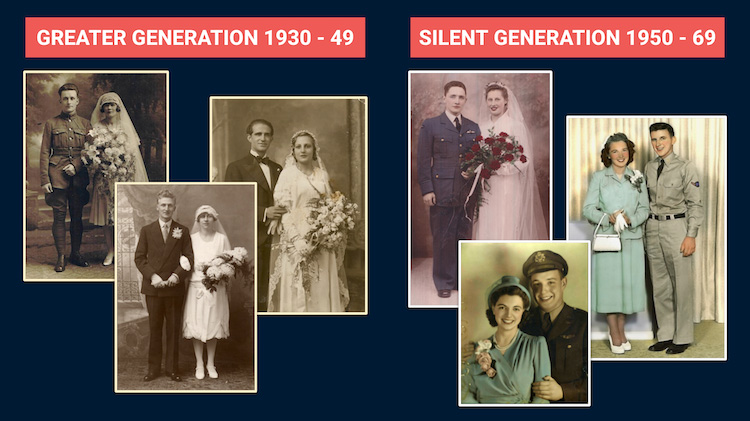 hoole blog sandwich generation image a